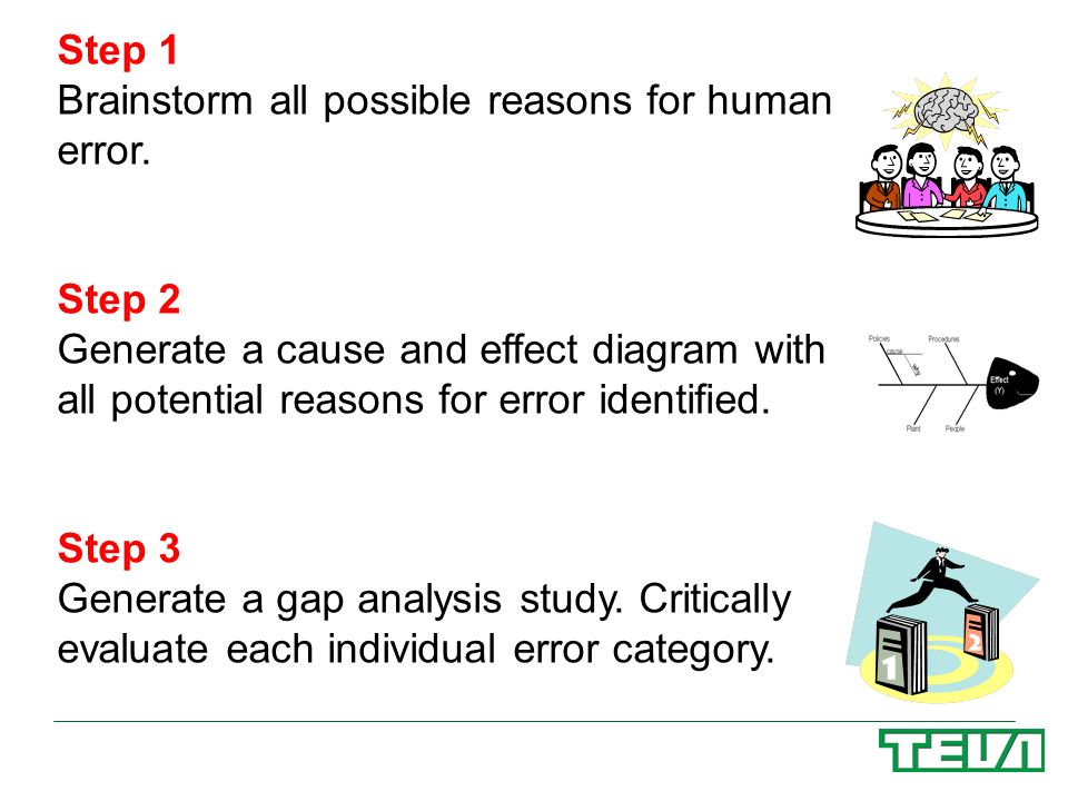 Step 1 Brainstorm all possible reasons for human. error. Step 2. Generate a cause and effect diagram with.