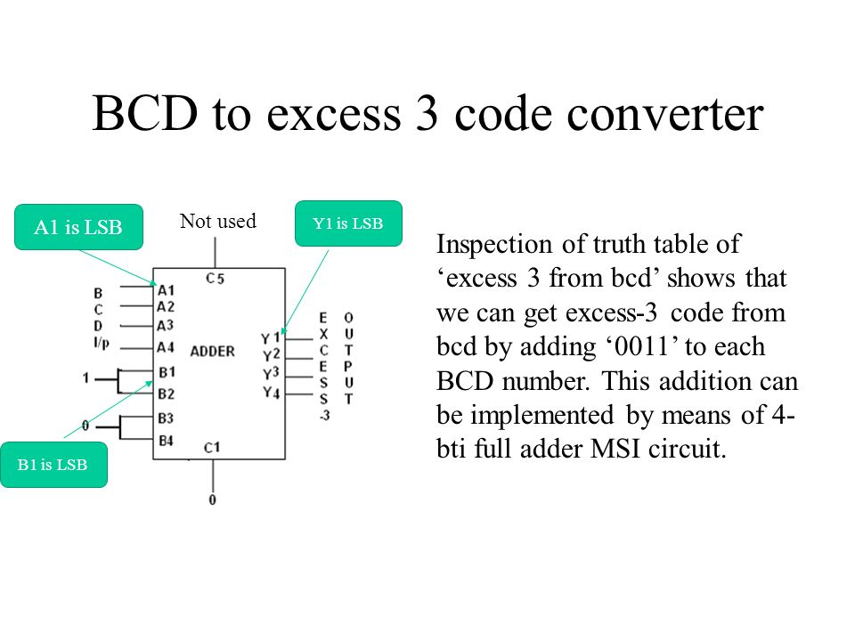 Cse 260 Digital Logic Design Ppt Video Online Download. Bcd To Excess 3 Code Converter. Wiring. Bcd To Excess 3 Logic Diagram Auto Wiring At Eloancard.info