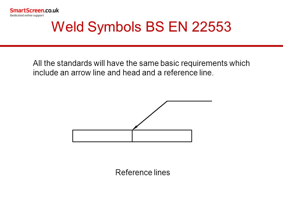 Unit 212255 Weld Joint Geometry And Weld Symbols Ppt Video