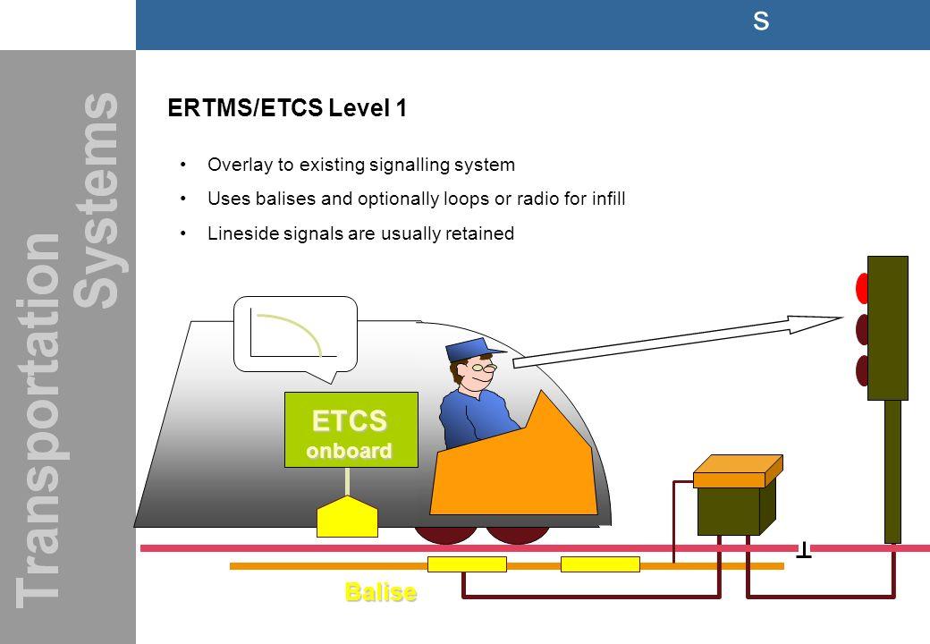 ERTMS/ETCS BENEFITS FOR RAILWA...