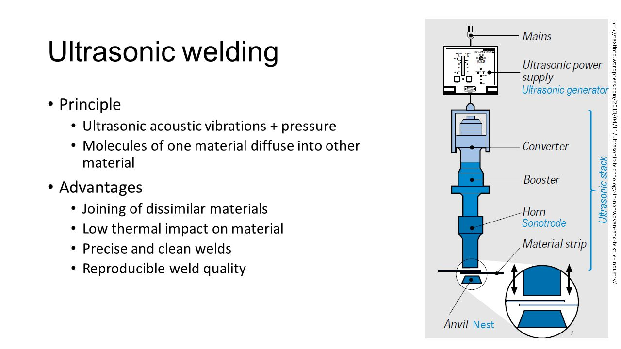 Ultrasonic Welding Diagram Wiring Library Generator Circuit And Buy 2 Principle Advantages