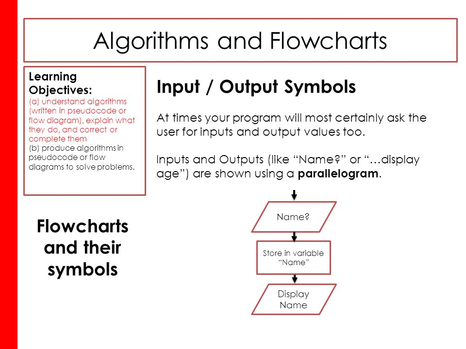 Algorithms And Flowcharts Ppt Video Online Download