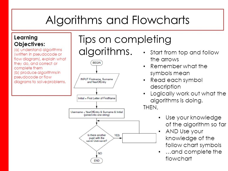 algorithms and flowcharts Study 7 algorithms and flowcharts flashcards from jasper z on studyblue except for the start symbol, how many entry points should a symbol in a flowchart have.