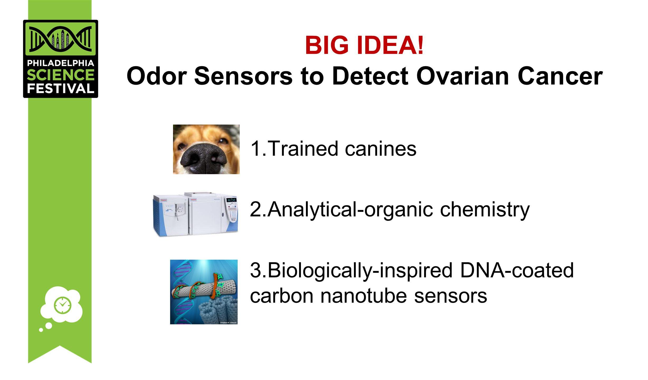 Odor Based Sensors For Ovarian Cancer Detection Ppt Video Online Download