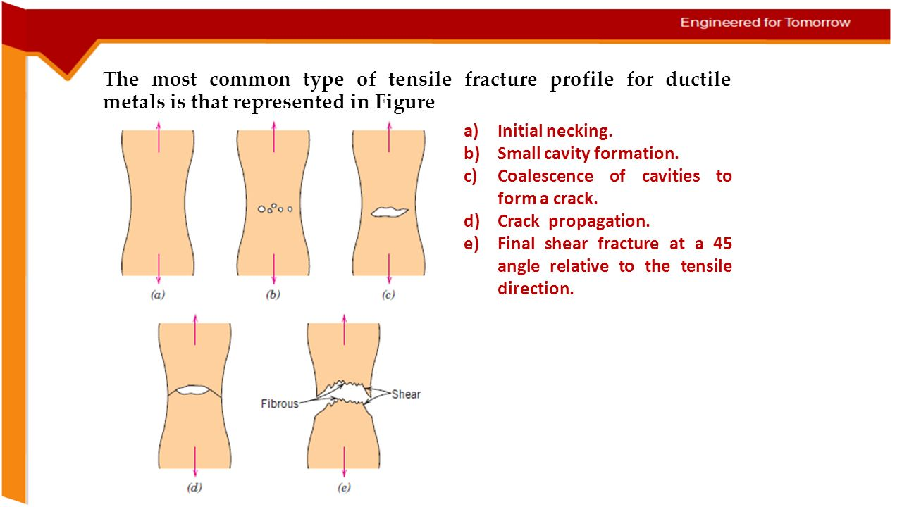 Unit 3 Syllabus Fracture Type I Type Ii And Type Iii Ppt