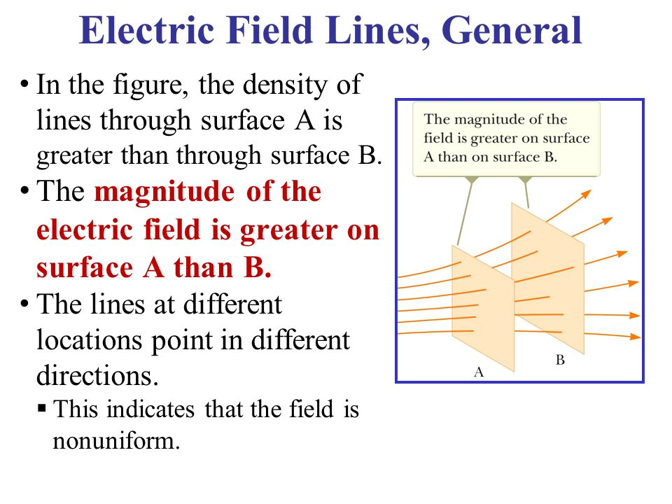 Electric Field Lines, General