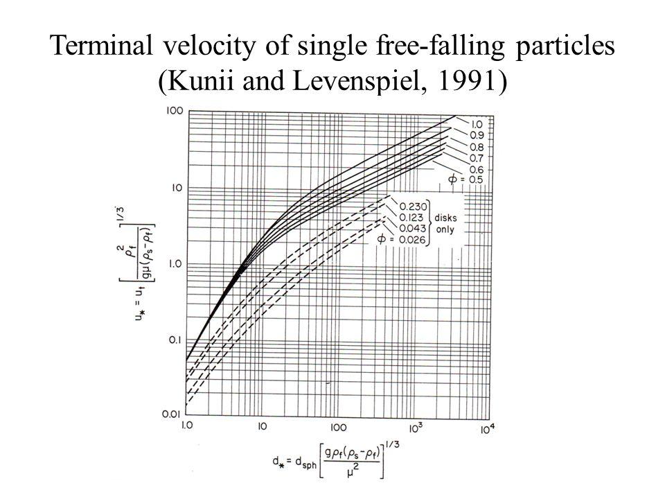 fluidization engineering kunii levenspiel pdf free download
