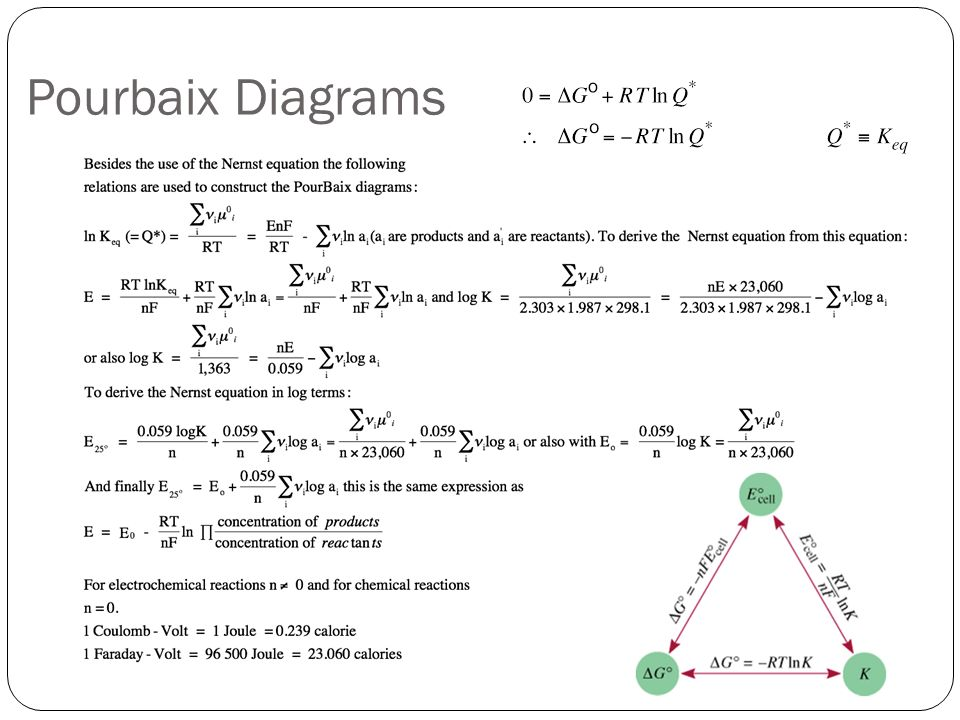 Electrochemistry mae ppt video online download 11 pourbaix diagrams ccuart Gallery