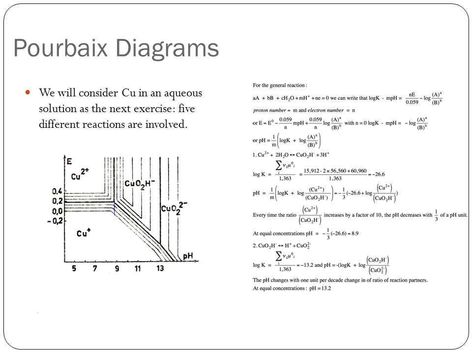 Electrochemistry mae ppt video online download 13 pourbaix ccuart Images