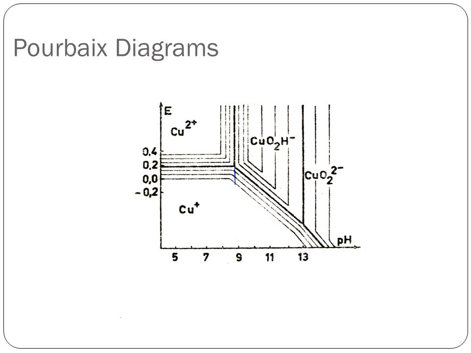 electrochemistry mae ppt video online download