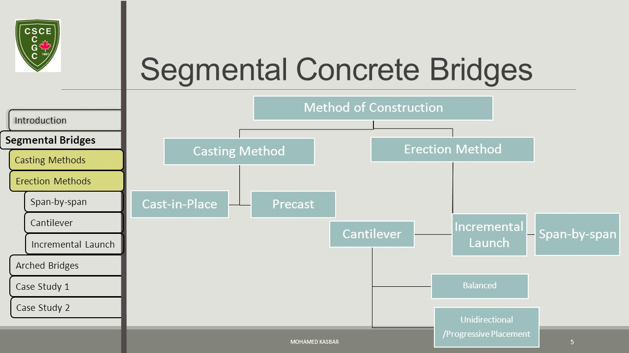Selection Criteria For Short-Span Bridges Construction Methods - ppt