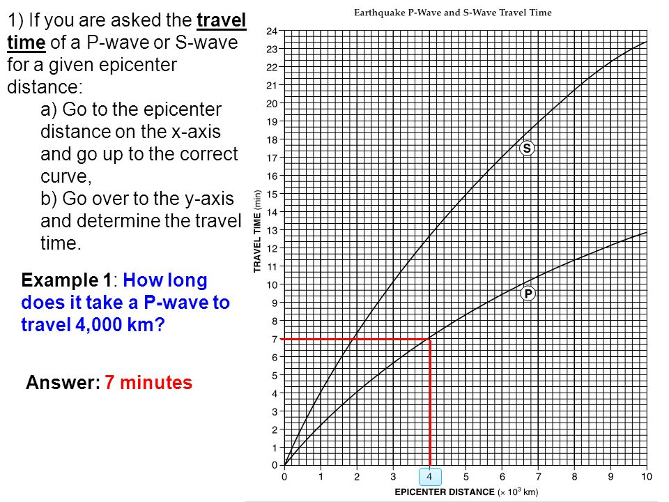 1 If You Are Asked The Travel Time Of A Ave Or S: Earthquake Waves Worksheet At Alzheimers-prions.com