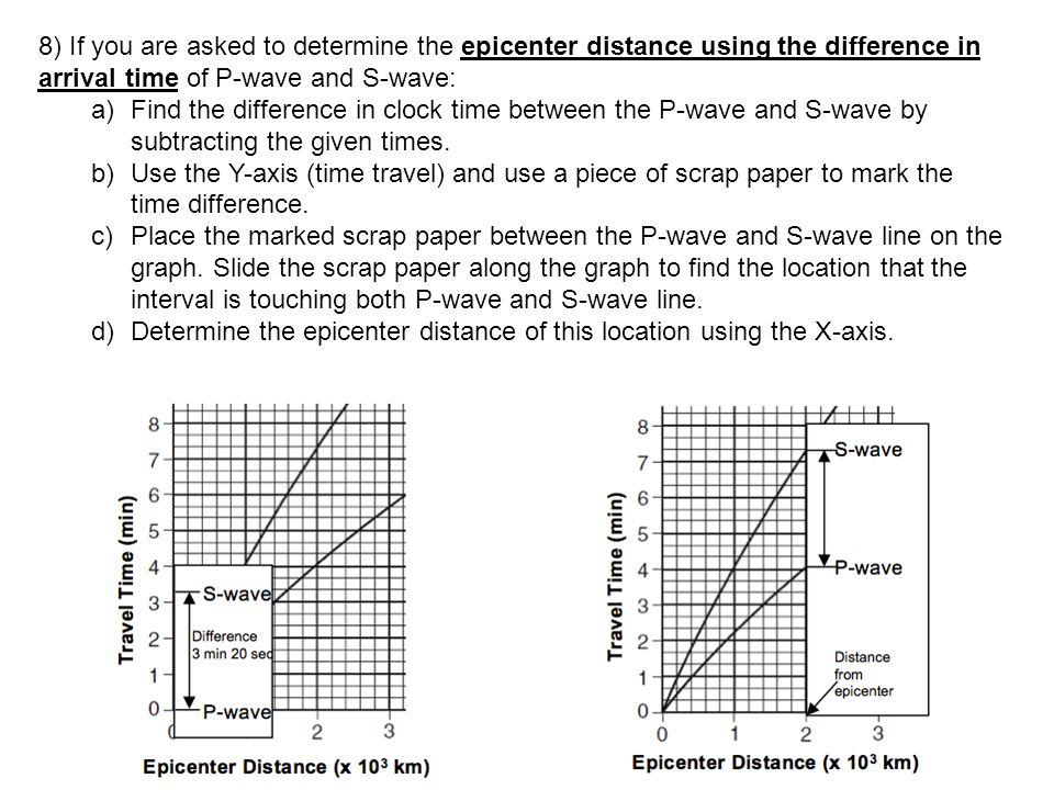 Worksheet Earthquake Ave Swave Travel Time Chart Tutorial. Worksheet. P And S Waves Worksheet At Mspartners.co