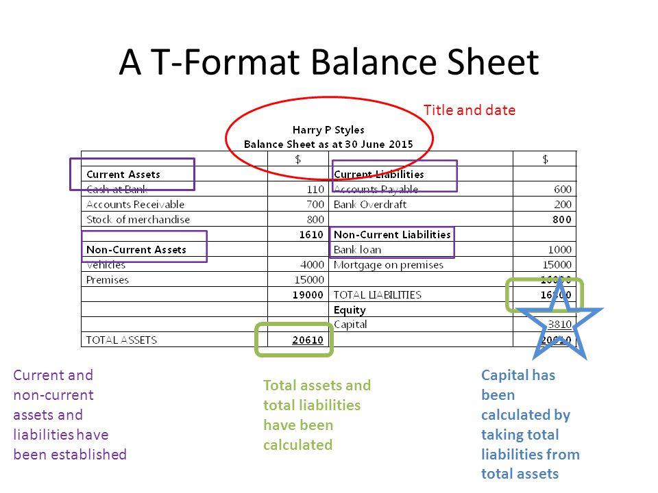 a t format balance sheet