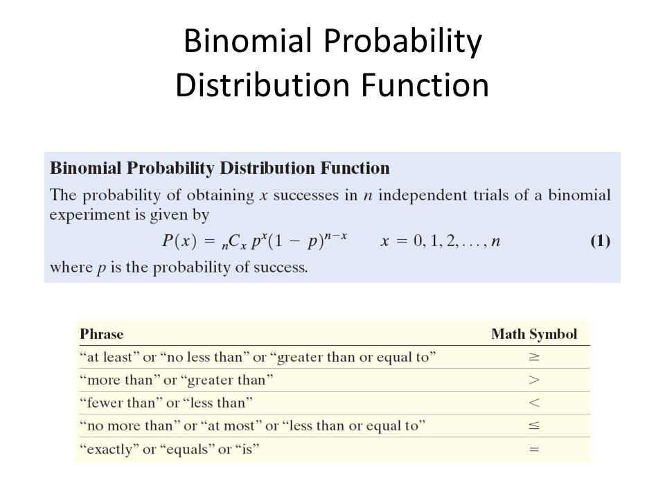 The Binomial Probability Distribution Ppt Video Online Download