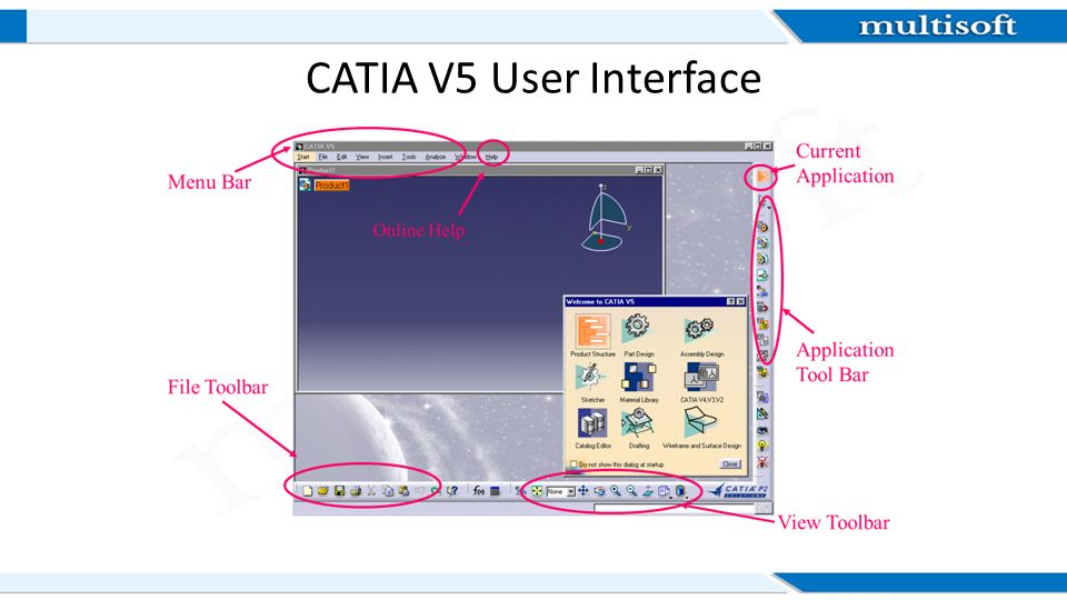 Overview of CATIA V5  - ppt video online download
