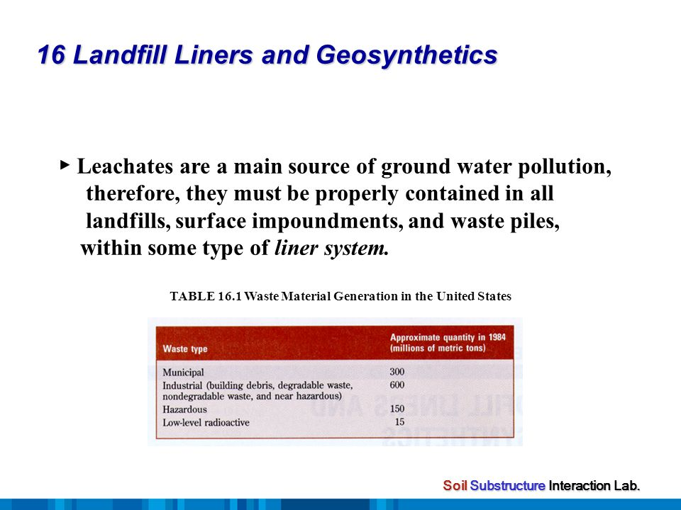 Chapter 16 Landfill Liners and Geosynthetics - ppt download