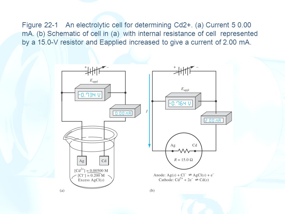Bulk Electrolysis: Electrogravimetry and Coulometry - ppt video