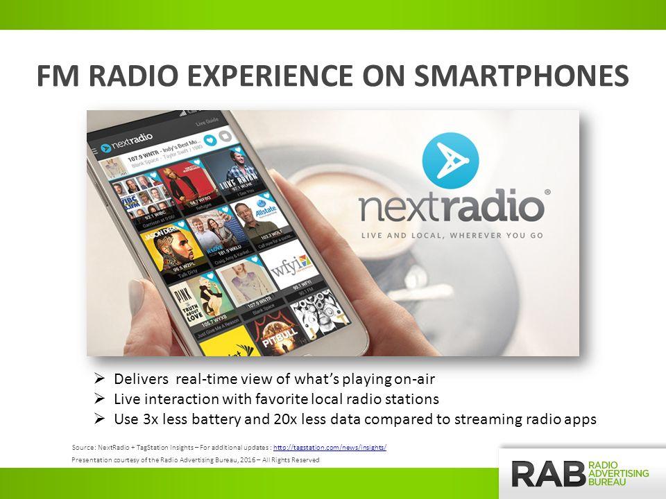 Radio  It's On  For Hispanics - ppt video online download