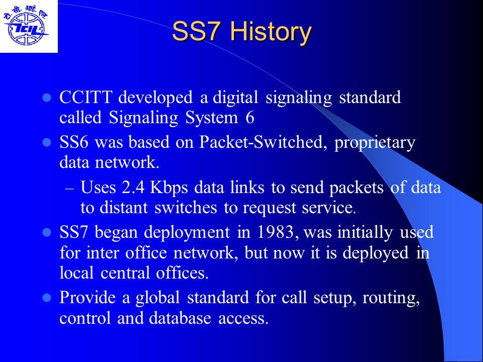 Ss7 Access