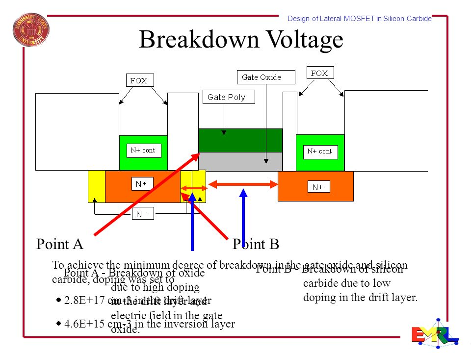 DESIGN OF LATERAL MOSFET IN SILICON CARBIDE - ppt video