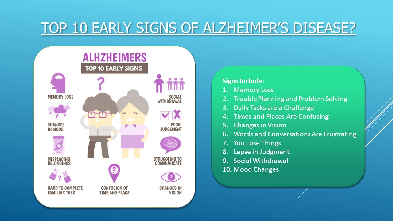 Top 10 Early Signs of Alzheimer's disease