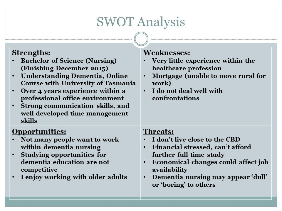 julies bakeshop swot analysis Swot stands for strengths, weaknesses, opportunities and threats identifying a company's strengths is a key part of the swot analysis a small-business owner does when preparing an annual business plan strengths and weaknesses are under the control of a bakery.