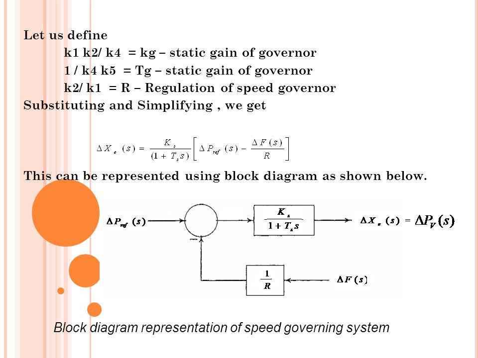 Block diagram representation of speed governing system