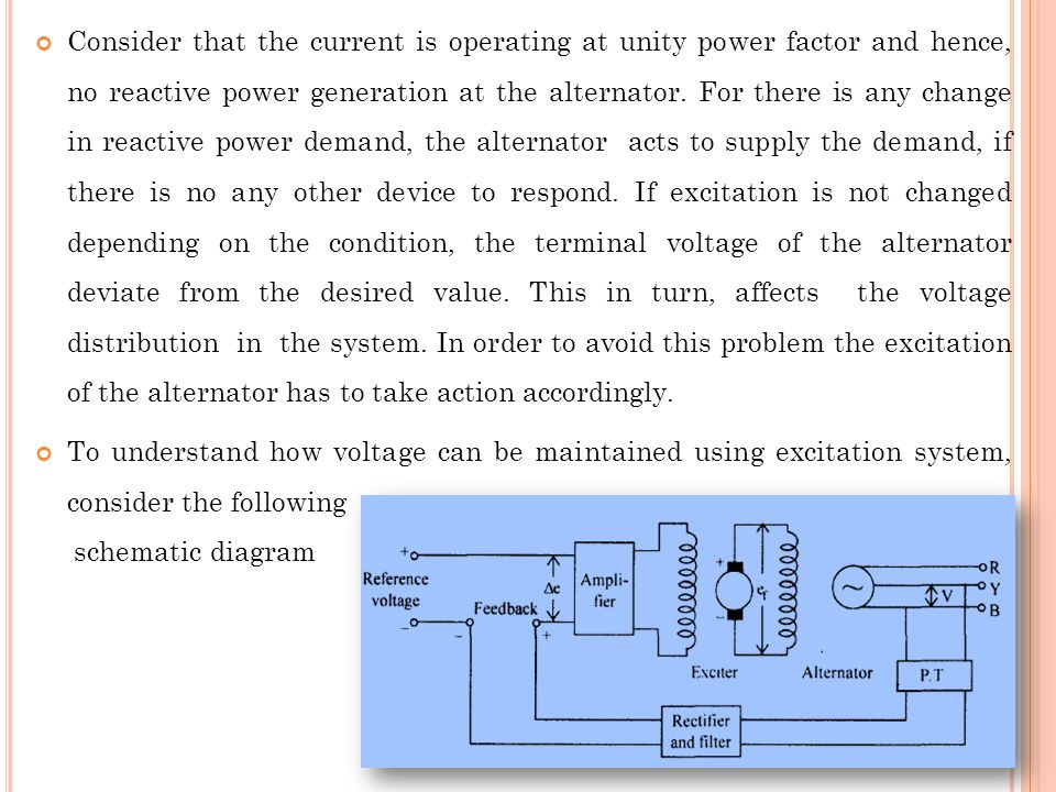 Consider that the current is operating at unity power factor and hence, no reactive power generation at the alternator. For there is any change in reactive power demand, the alternator acts to supply the demand, if there is no any other device to respond. If excitation is not changed depending on the condition, the terminal voltage of the alternator deviate from the desired value. This in turn, affects the voltage distribution in the system. In order to avoid this problem the excitation of the alternator has to take action accordingly.