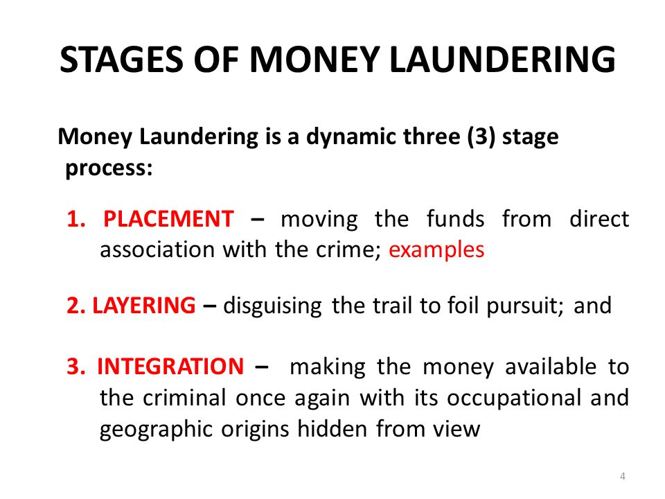 What is money laundering – three methods or stages in money laundering.