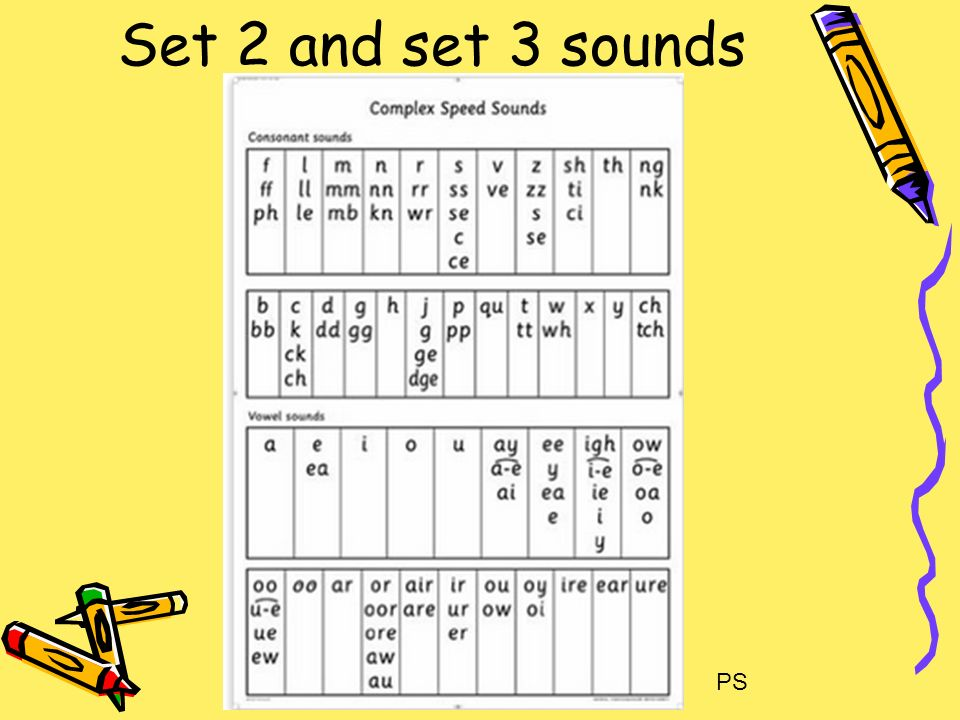 7 Set 2 And 3 Sounds PS