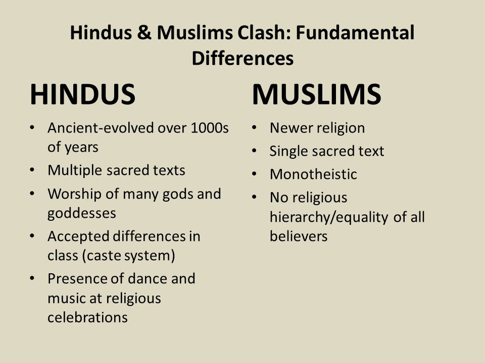 Difference between hindu and muslim