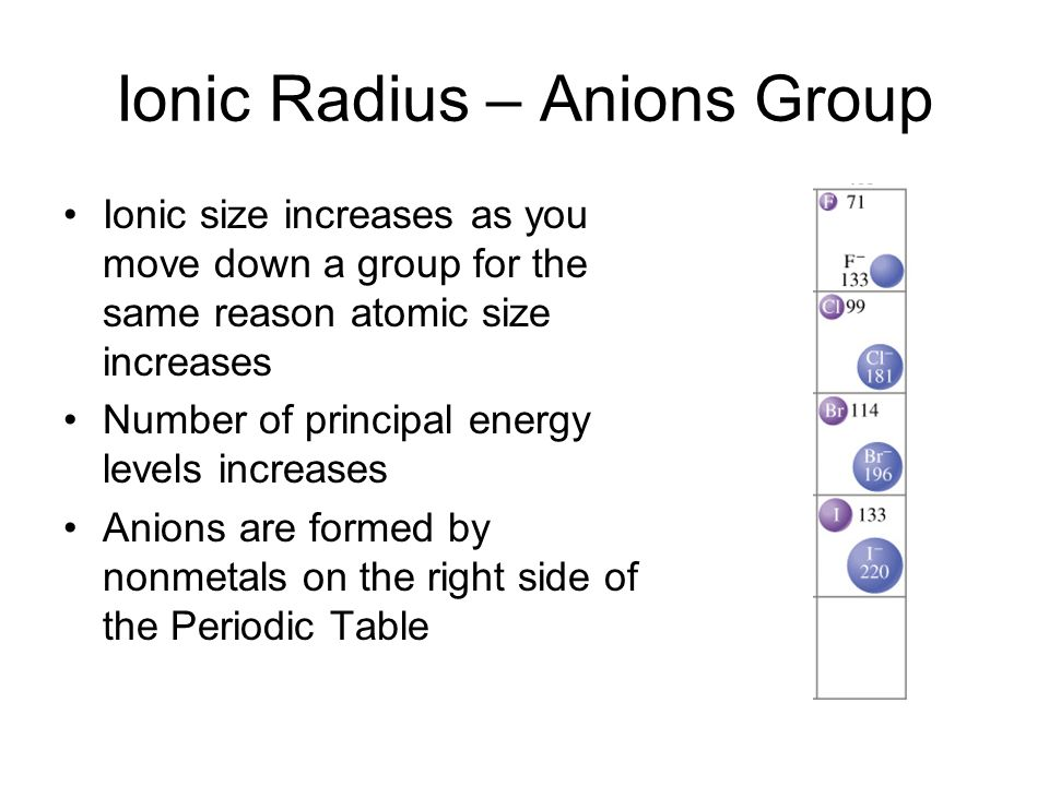 Periodic Trends Ppt Video Online Download