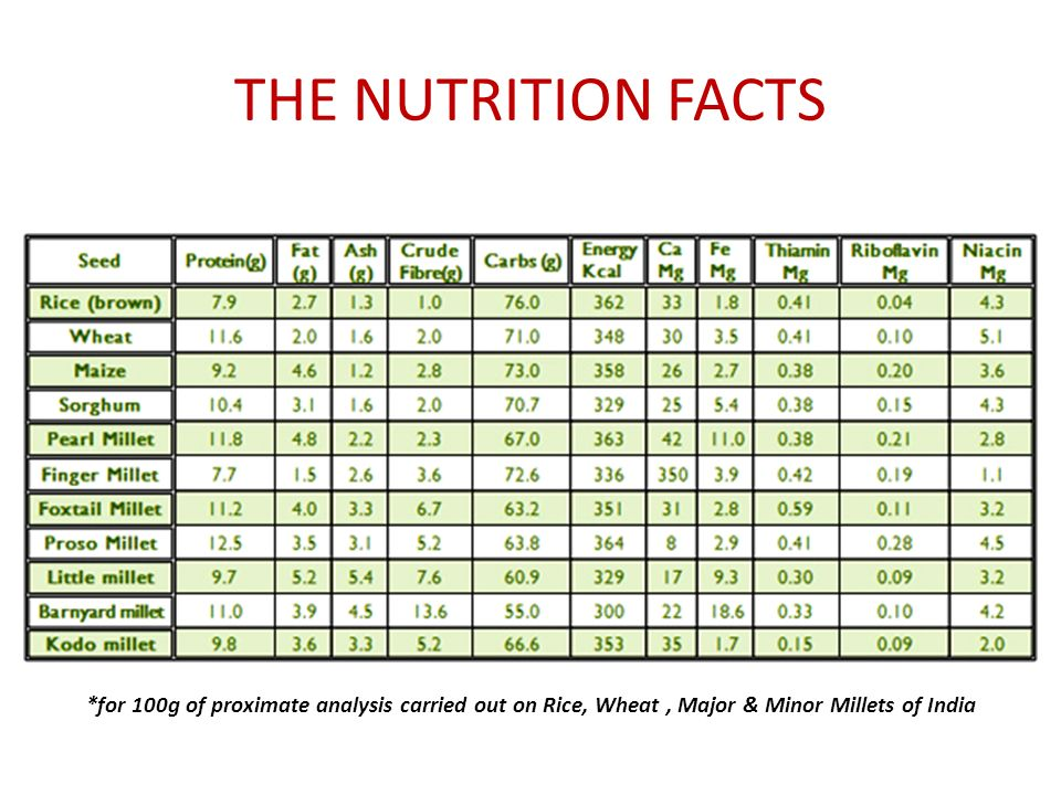 16 THE NUTRITION FACTS ...