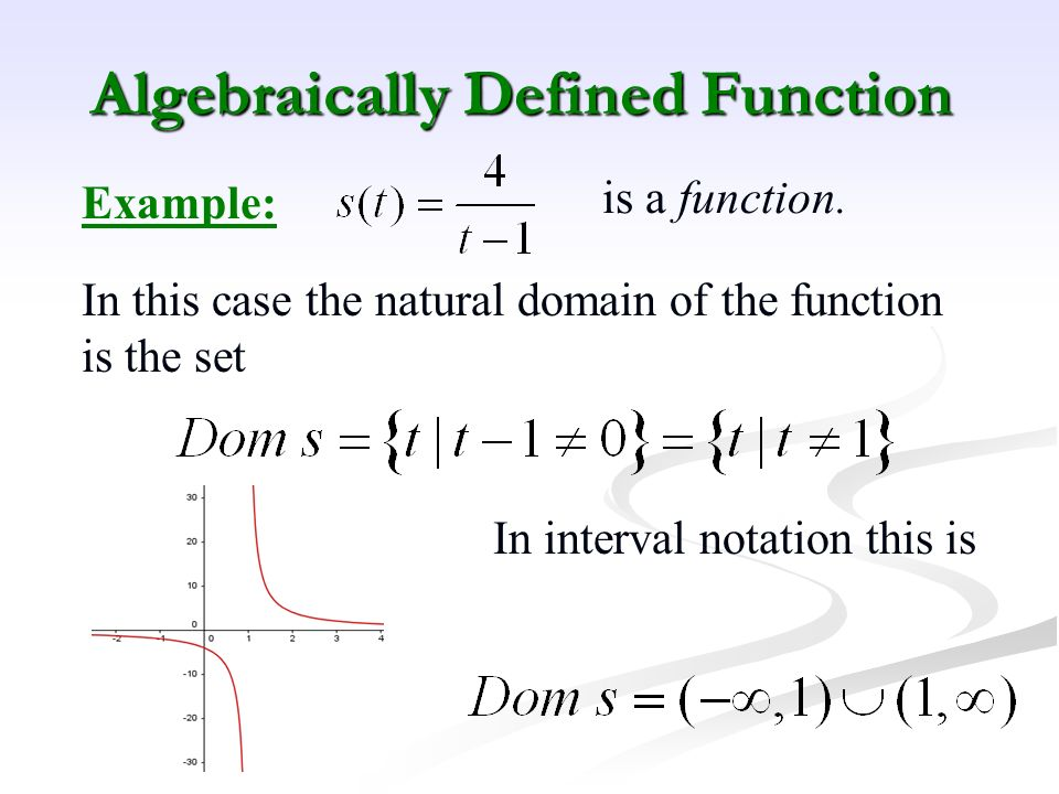 Topic 4 Functions Graphs Key Features Domain And Range Intercepts