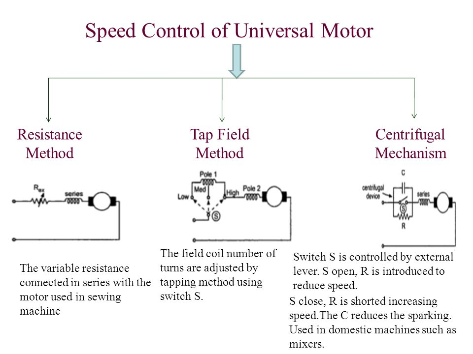 INTRODUCTION A 3-phase induction motor cannot be operated at