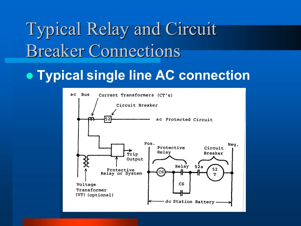 Magnificent Relay And Circuit Breaker Ppt Basic Electronics Wiring Diagram Wiring 101 Eattedownsetwise Assnl
