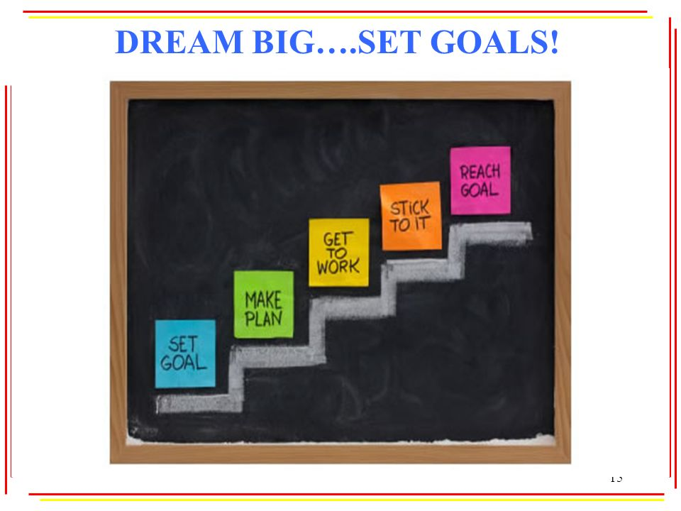 DREAM BIG….SET GOALS!