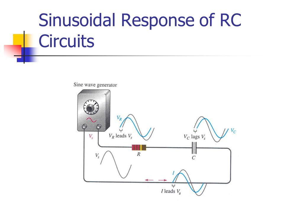 RC Circuits (sine wave) - ppt video online download