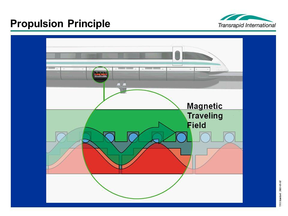 Transrapid Maglev System Innovative traintechnology - ppt video