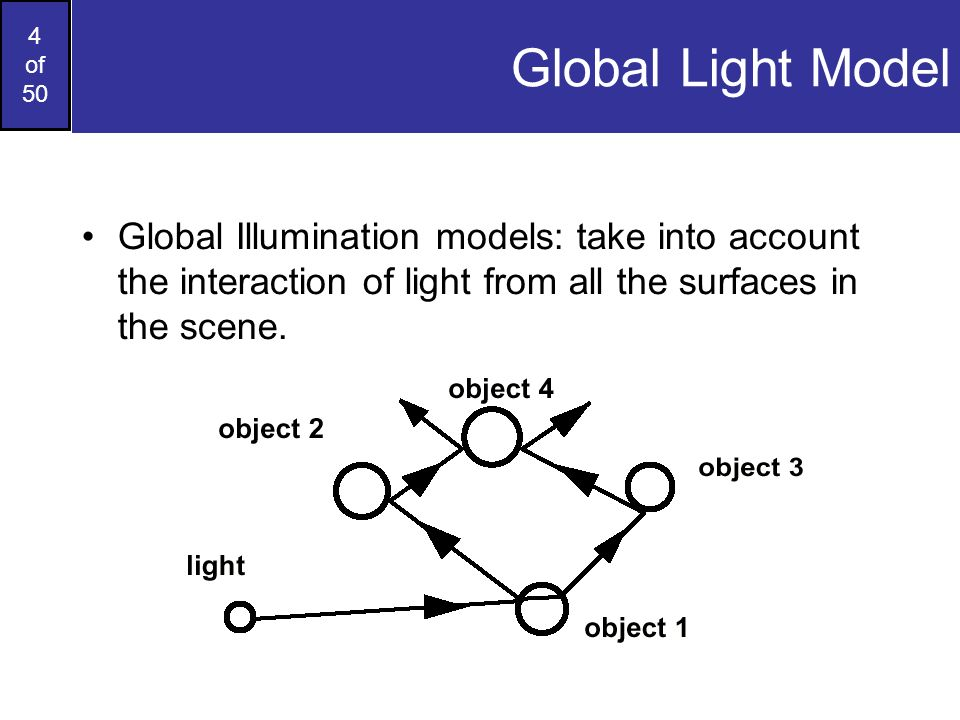 Computer Graphics: Illumination - ppt video online download