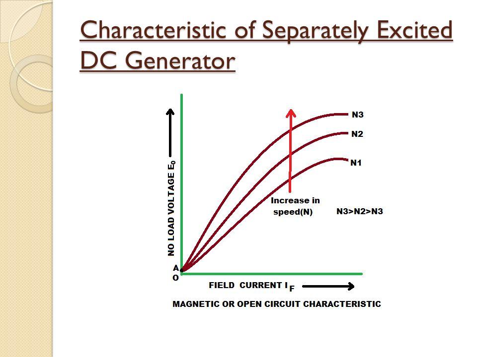 operating characteristics of dc generator ppt video online downloadoperating characteristics of dc generator