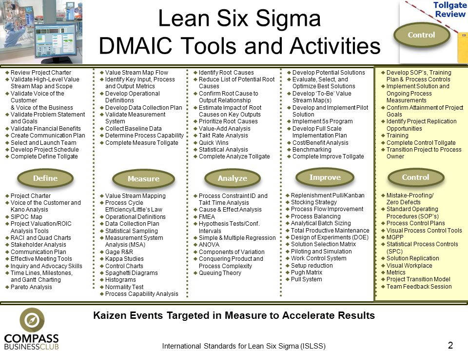 System Design Six Sigma Capability Studies