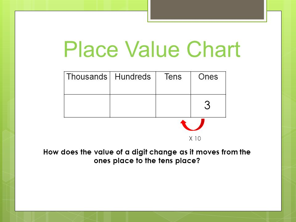 Multiplying 2 X 2 Digit Numbers Ppt Video Online Download