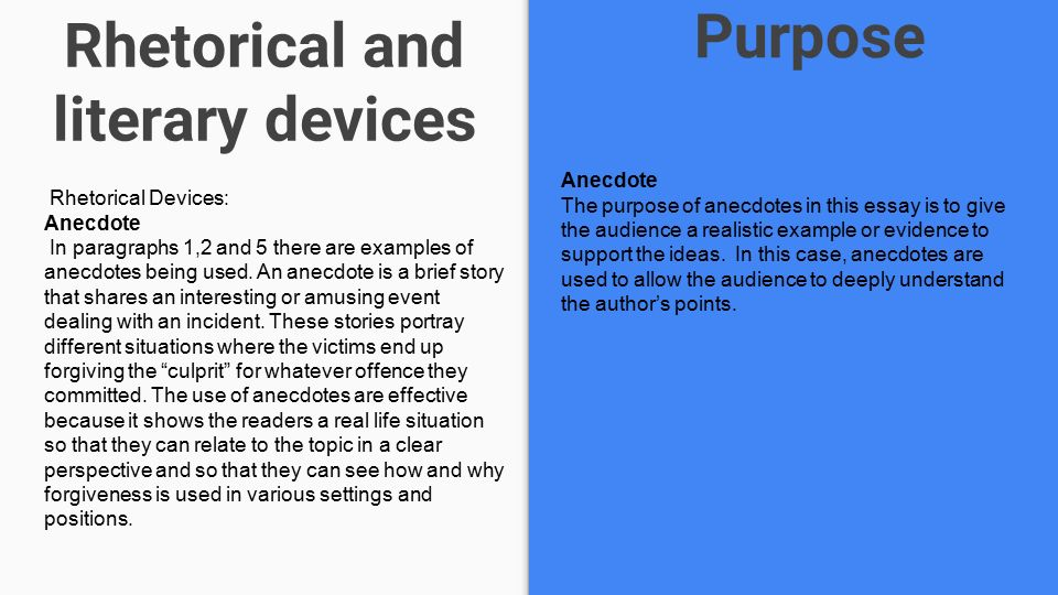 Anecdote Essay Examples By Edyn Maya Mili And Julie Ppt Video Online Download