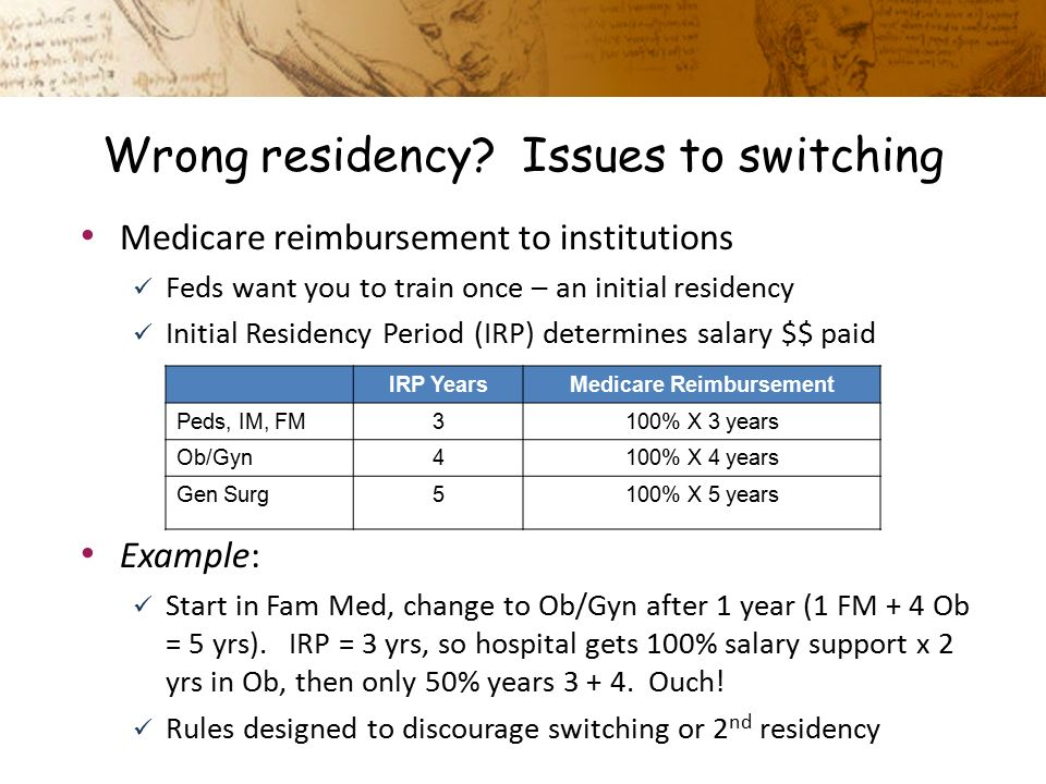 ERAS and NRMP Pathway to Residency - ppt video online download