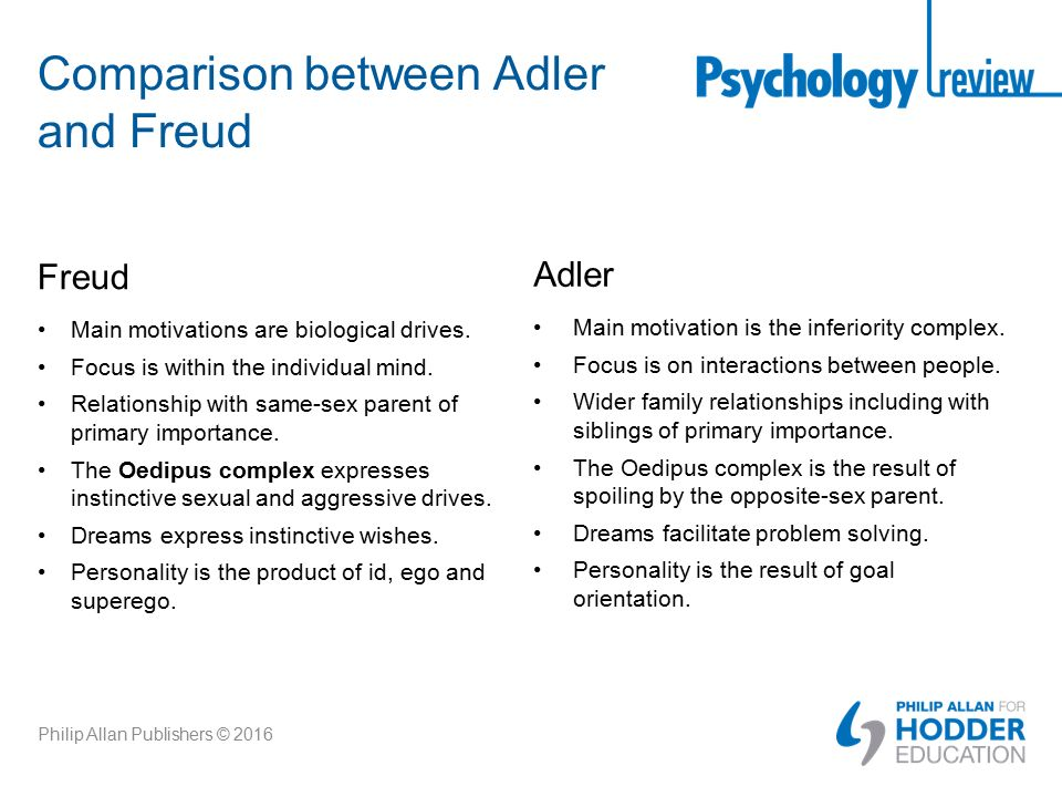 adler personality