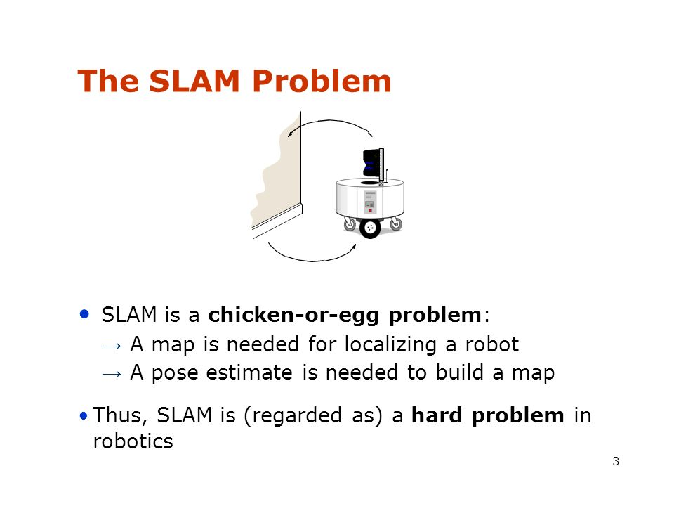 SLAM : Simultaneous Localization and Mapping - ppt video