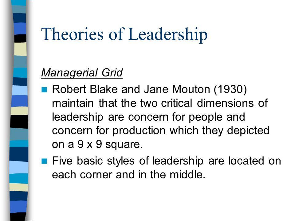 the leadership grid theory