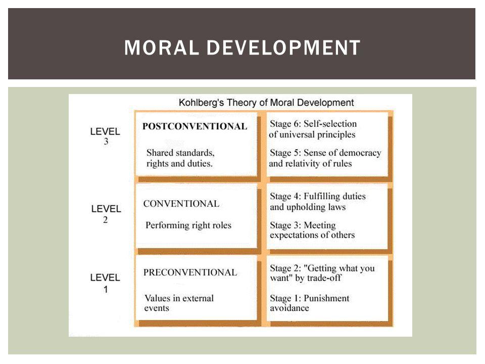 moral development in adolescence